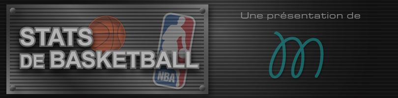 Stats de basketball de la NBA